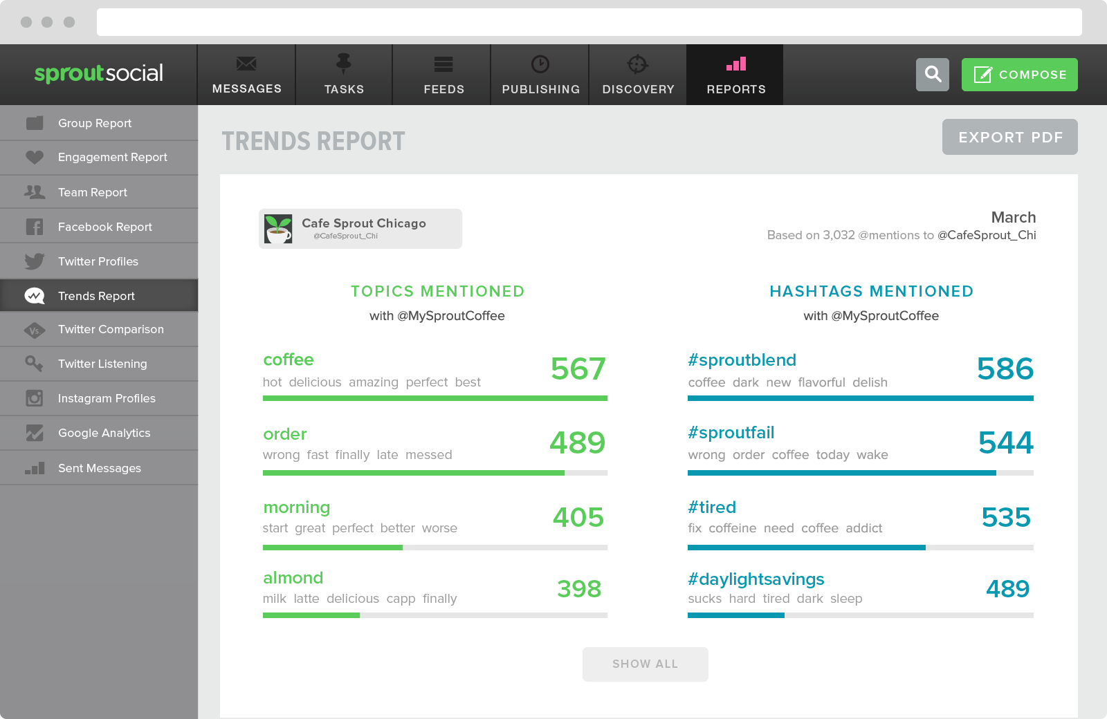 Screenshot of Sprout Social trends report