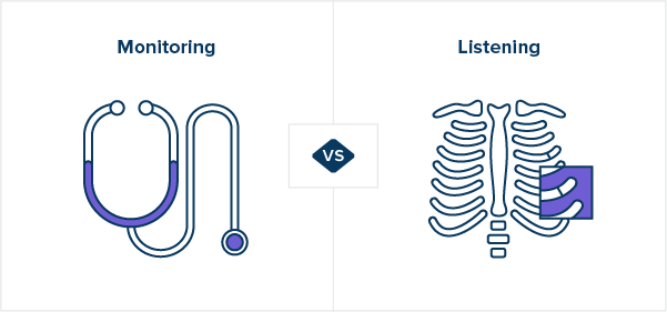 listening vs monitoring