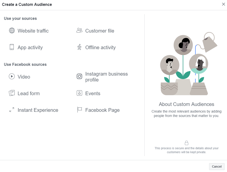 Customer audiences are crucial for targeting your ads
