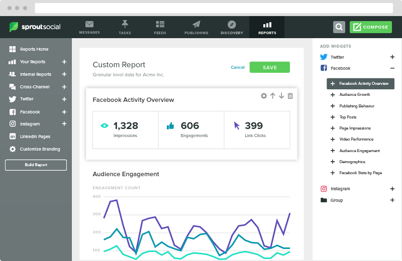 Sprout Social's reporting makes it easier for retailers to understand the ROI of their social campaigns
