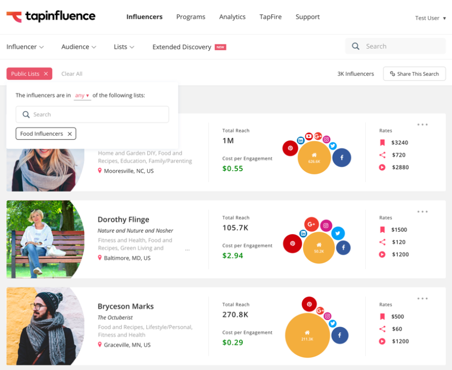 Tapinfluence's directory makes it simple to hone in on possible influencers who could help promote your Instagram presence