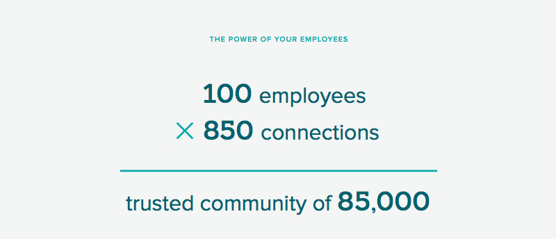100 employees times 850 connections equals community of 85000