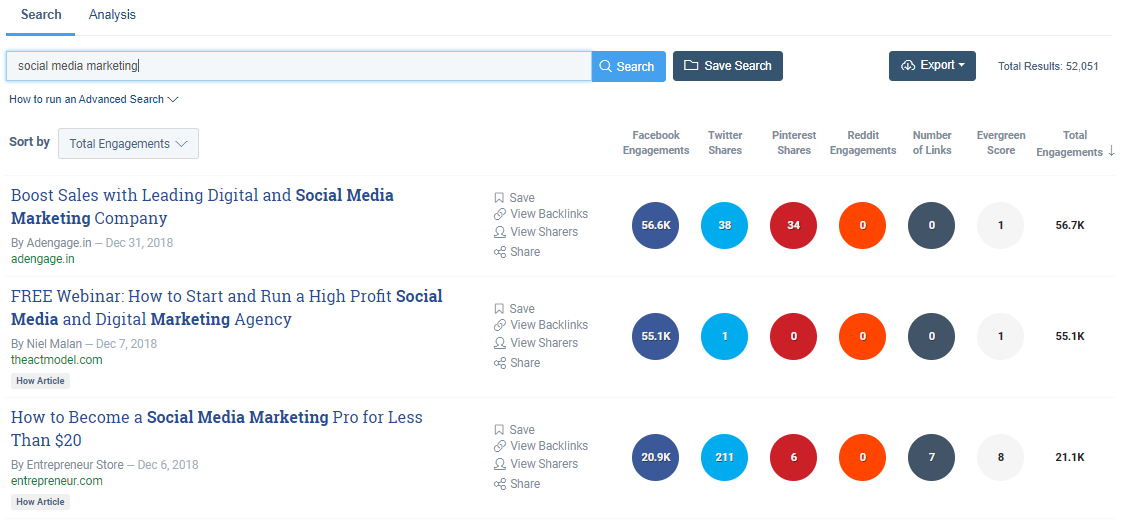 buzzsumo social media marketing results