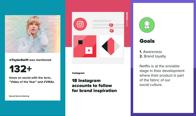 Canva for Always On post