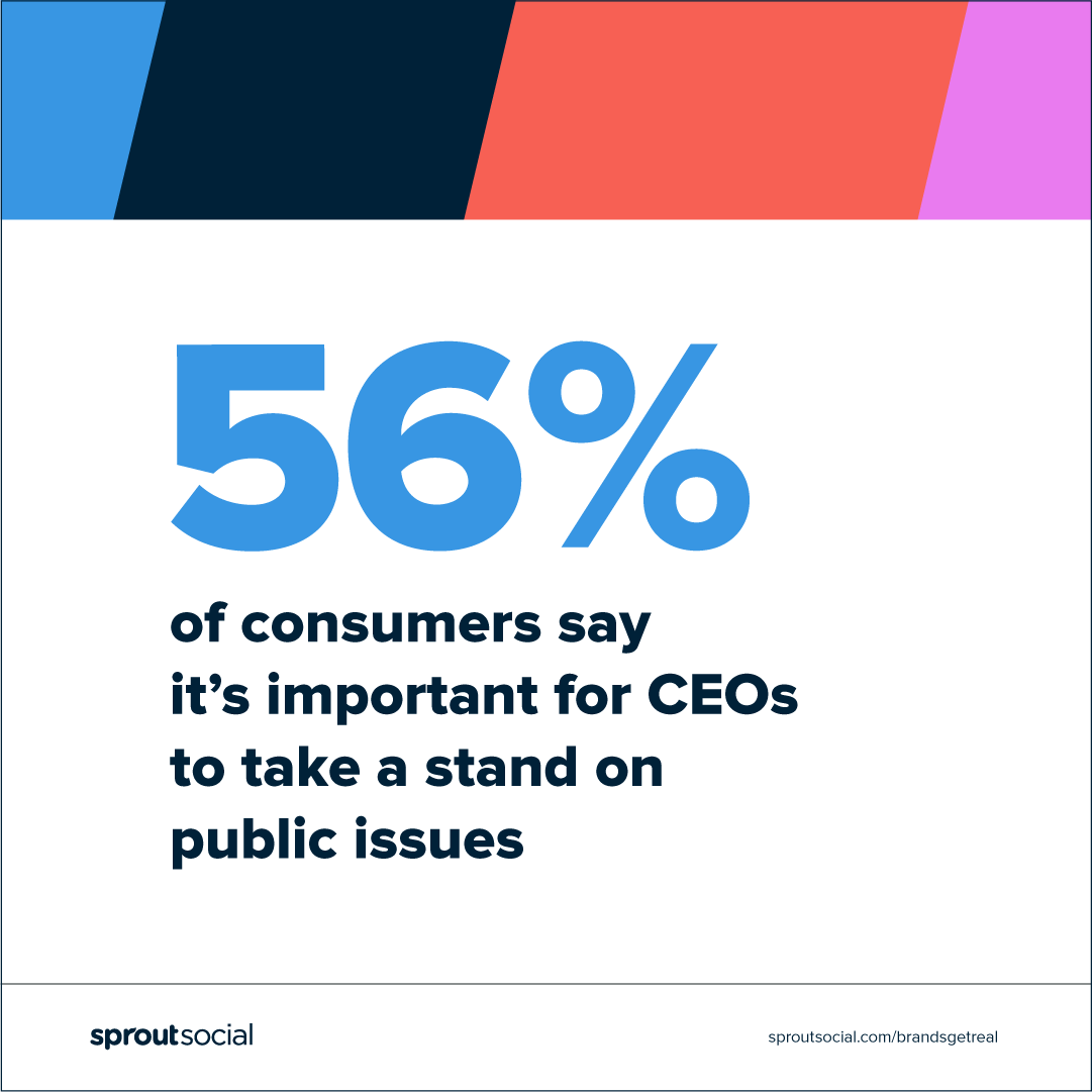 56% of consumers think it's important that CEOs take a stand on public issues.