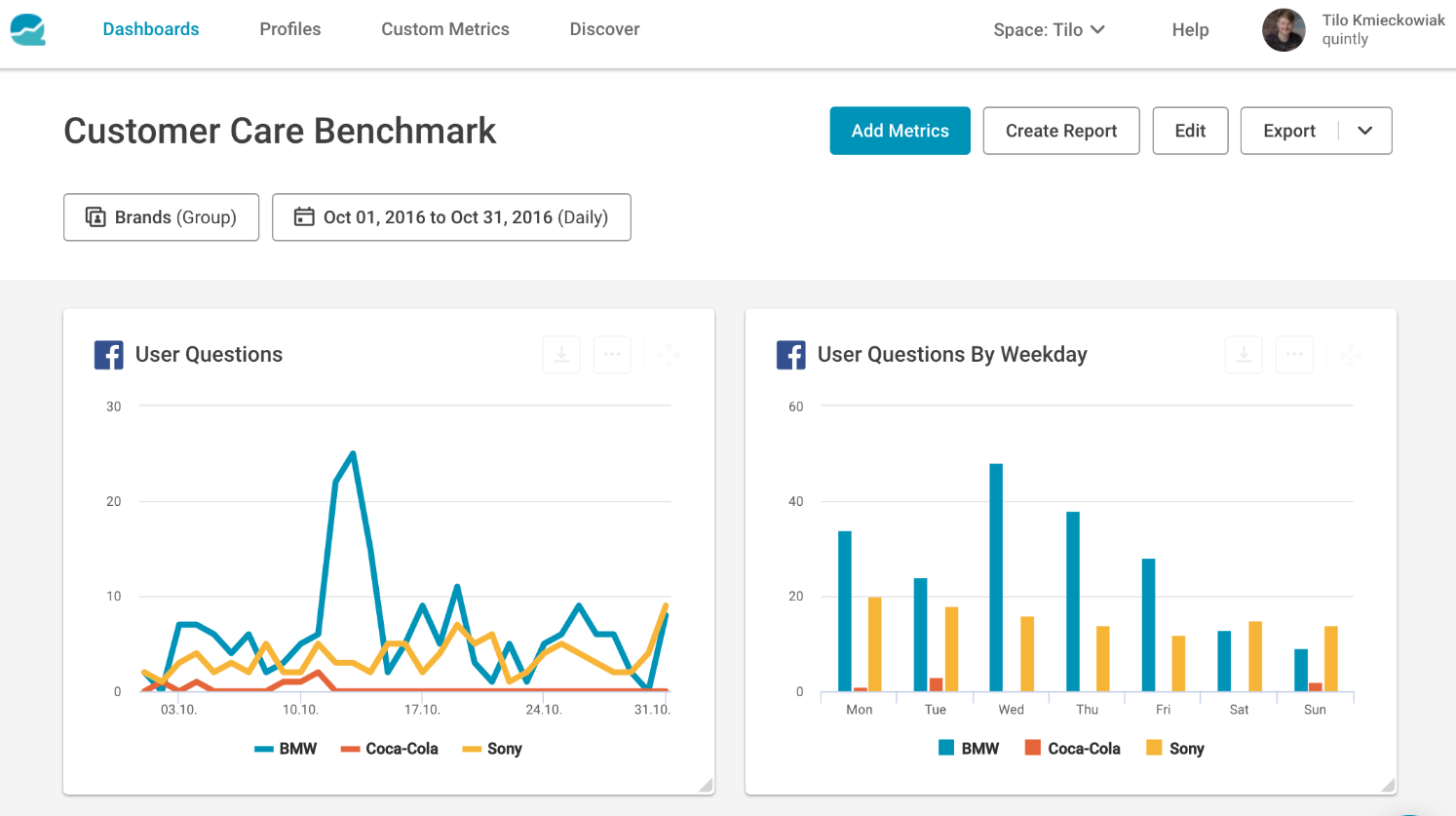Quintly Facebook customer care benchmark dashboard