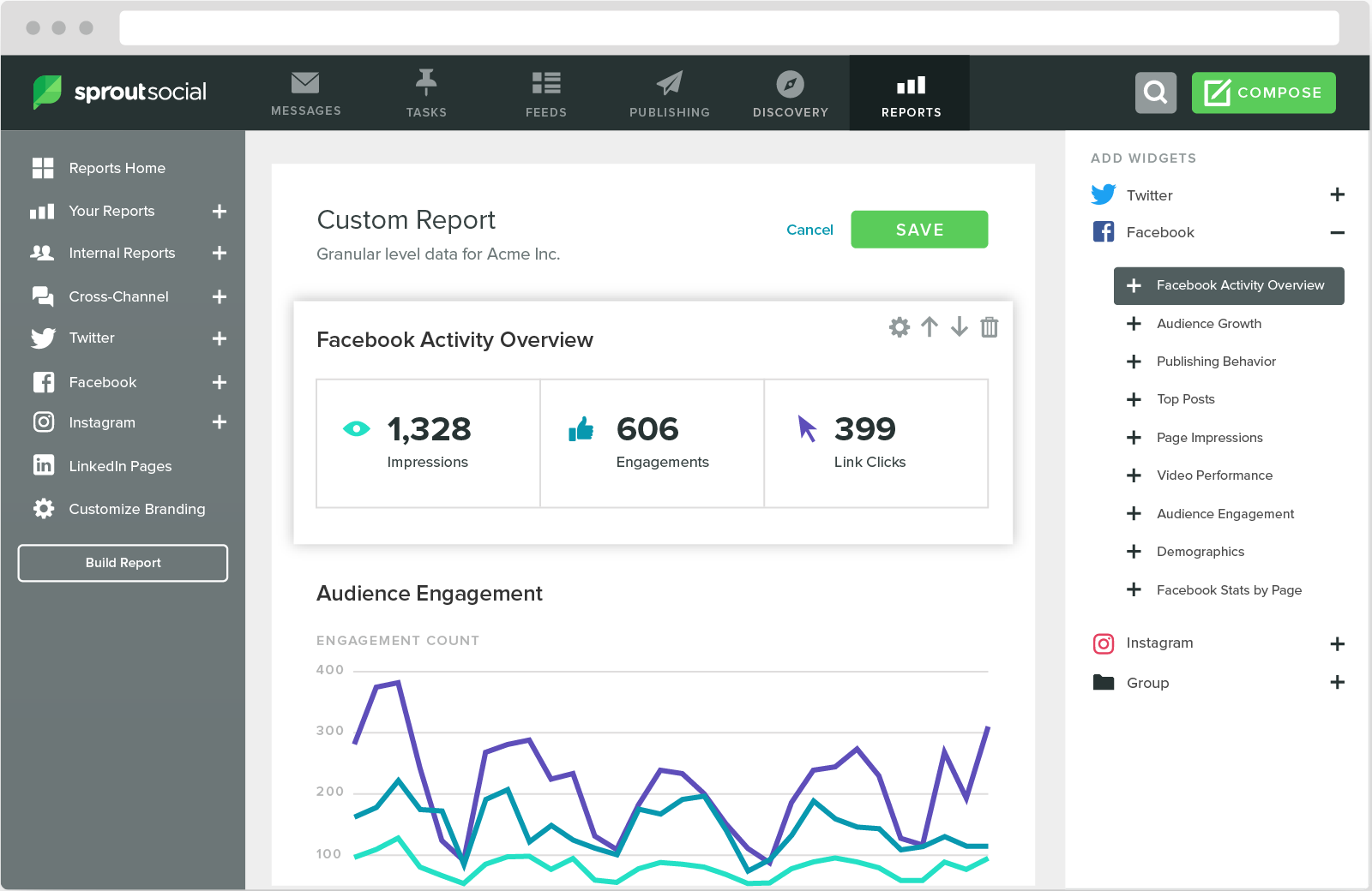 Sprout Social Facebook analytics dashboard