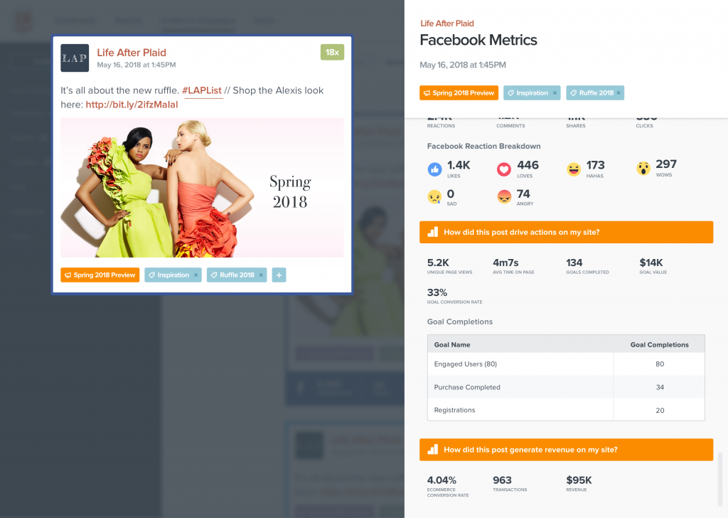 Trackmaven's Facebook analytics tools can track both organic and paid social media