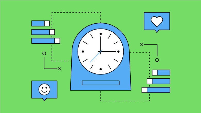 The Best Times to Post on Social Media in 2020 | Sprout Social