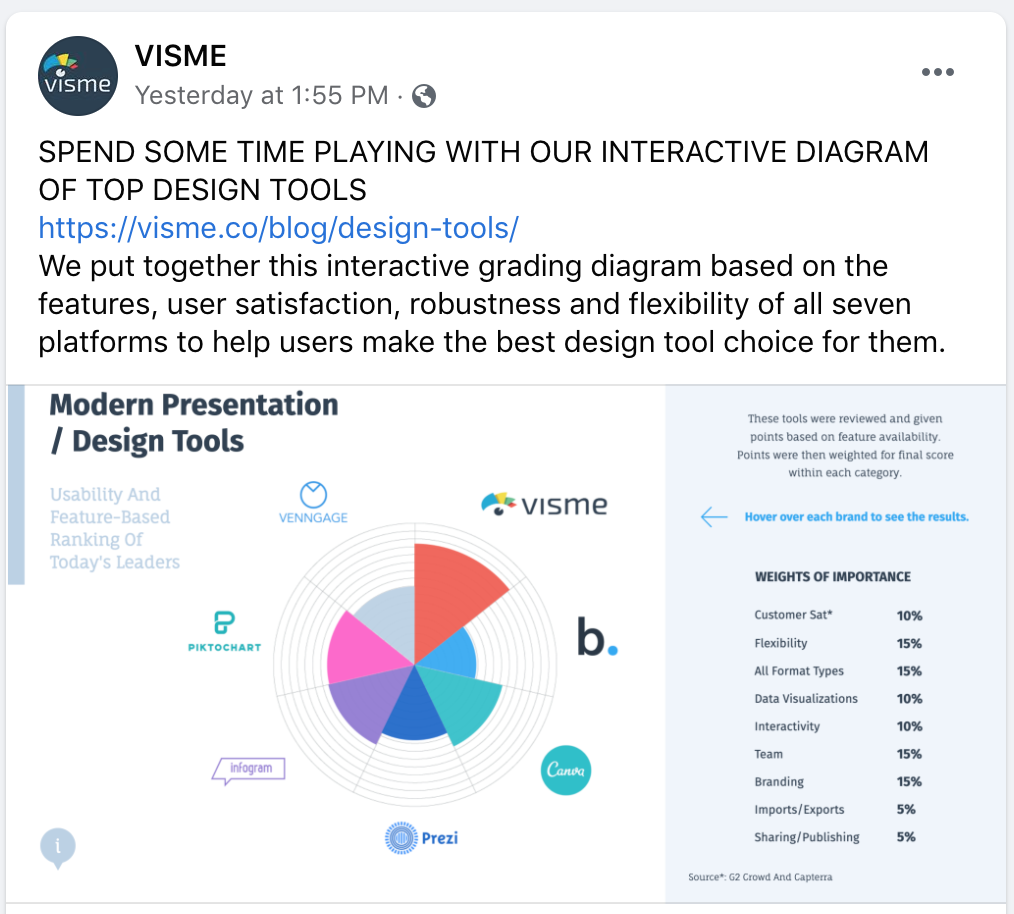facebook post ideas - visme sharing an infographic