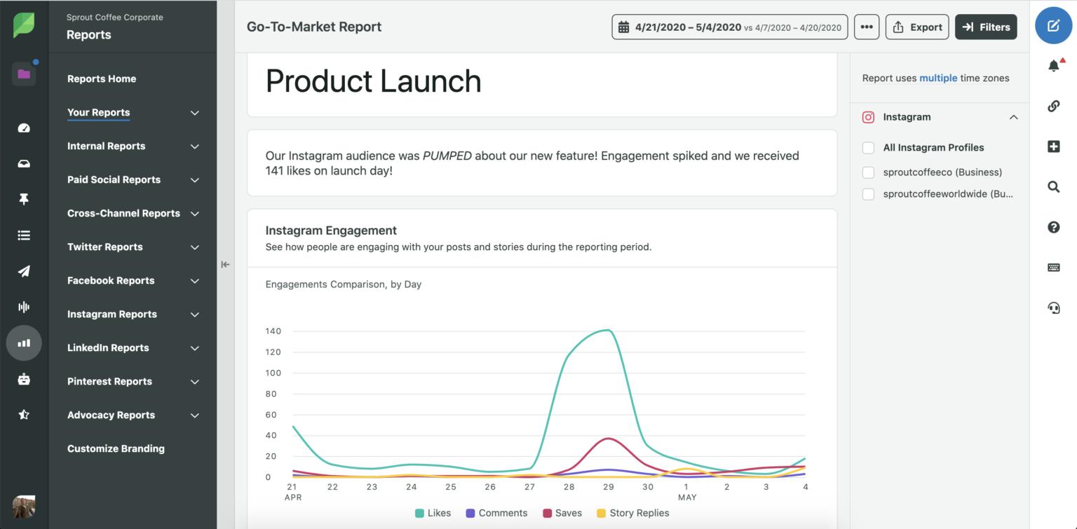 Capture d'écran d'un rapport Sprout Social personnalisé mesurant l'efficacité d'une campagne de lancement de produit.
