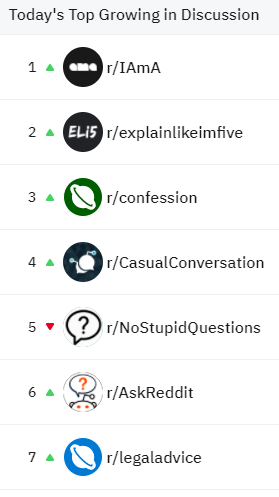 subreddit list