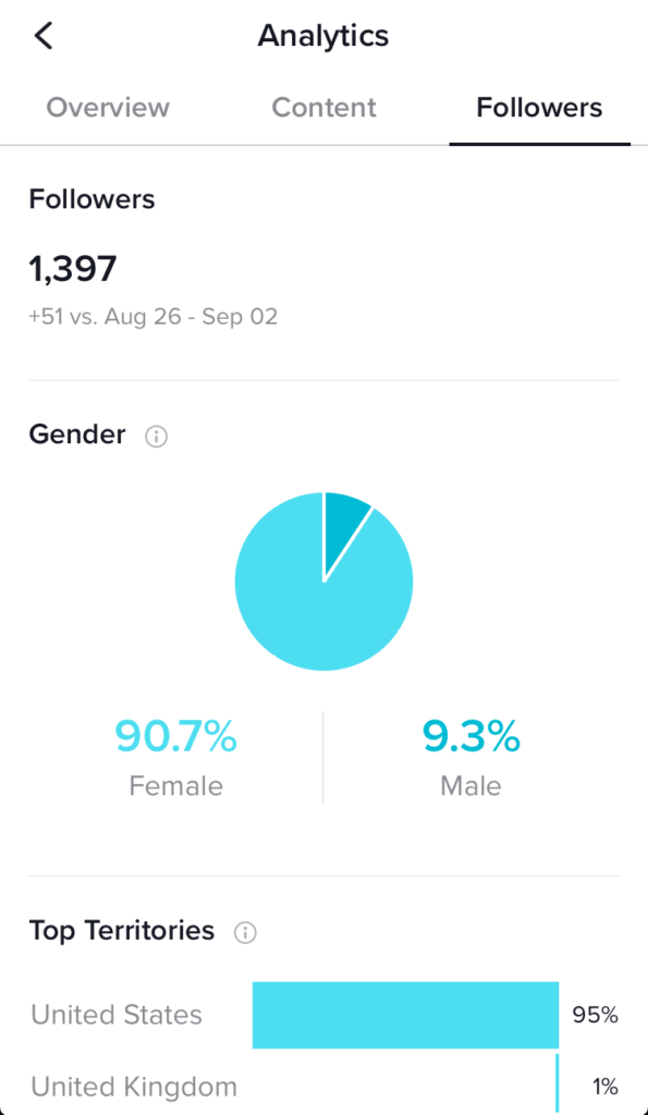 tiktok analytics - followers