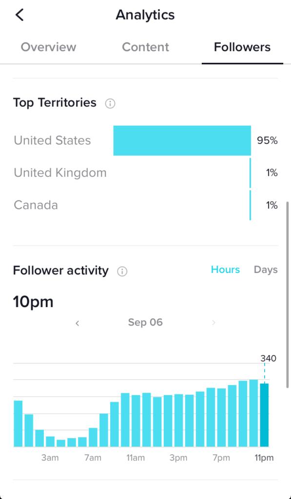 tiktok analytics - followers