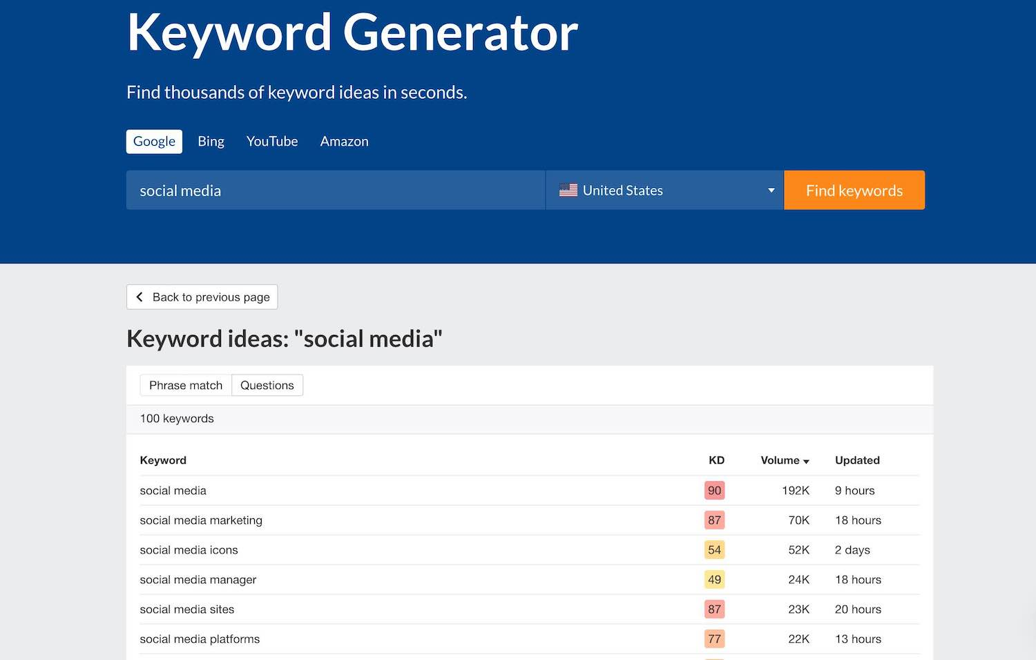 "Screenshot of Ahrefs Keyword Generator and results for the keyword ""social media"""