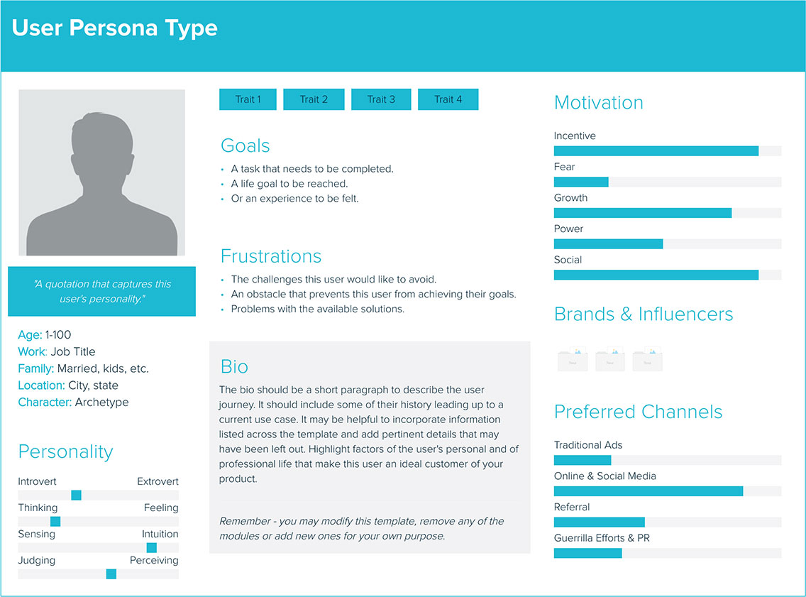 marketing messages can be broken down by customer persona