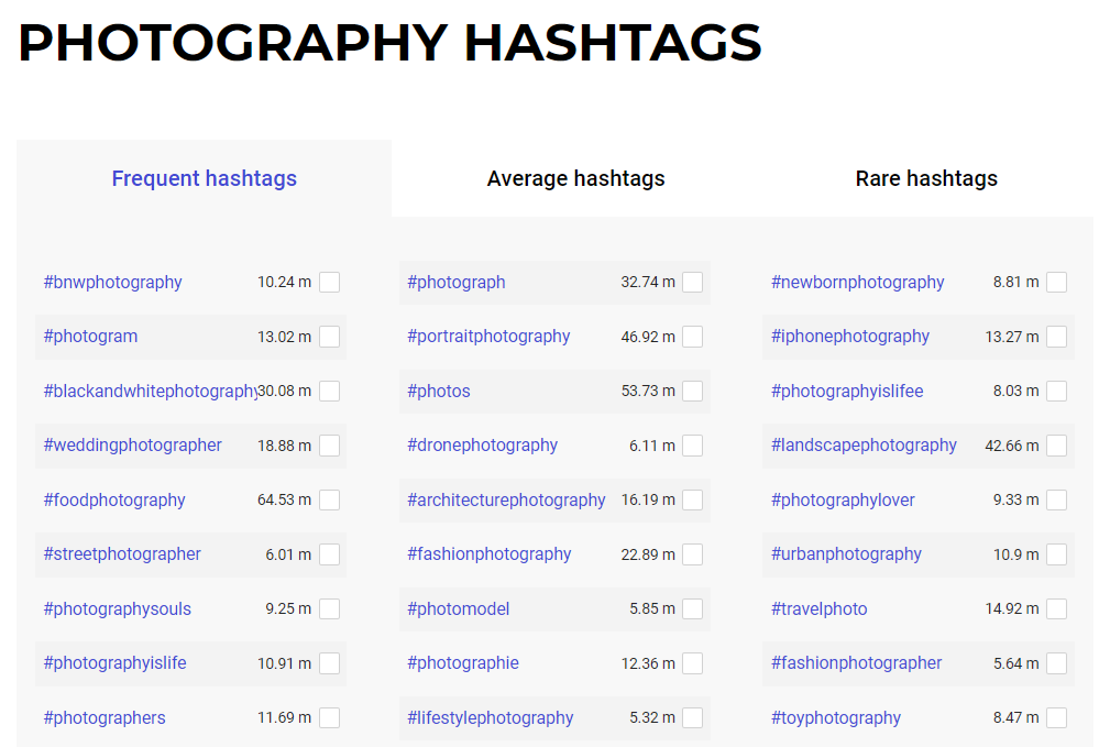 Inflact lets you filter popular hashtags by category and niche