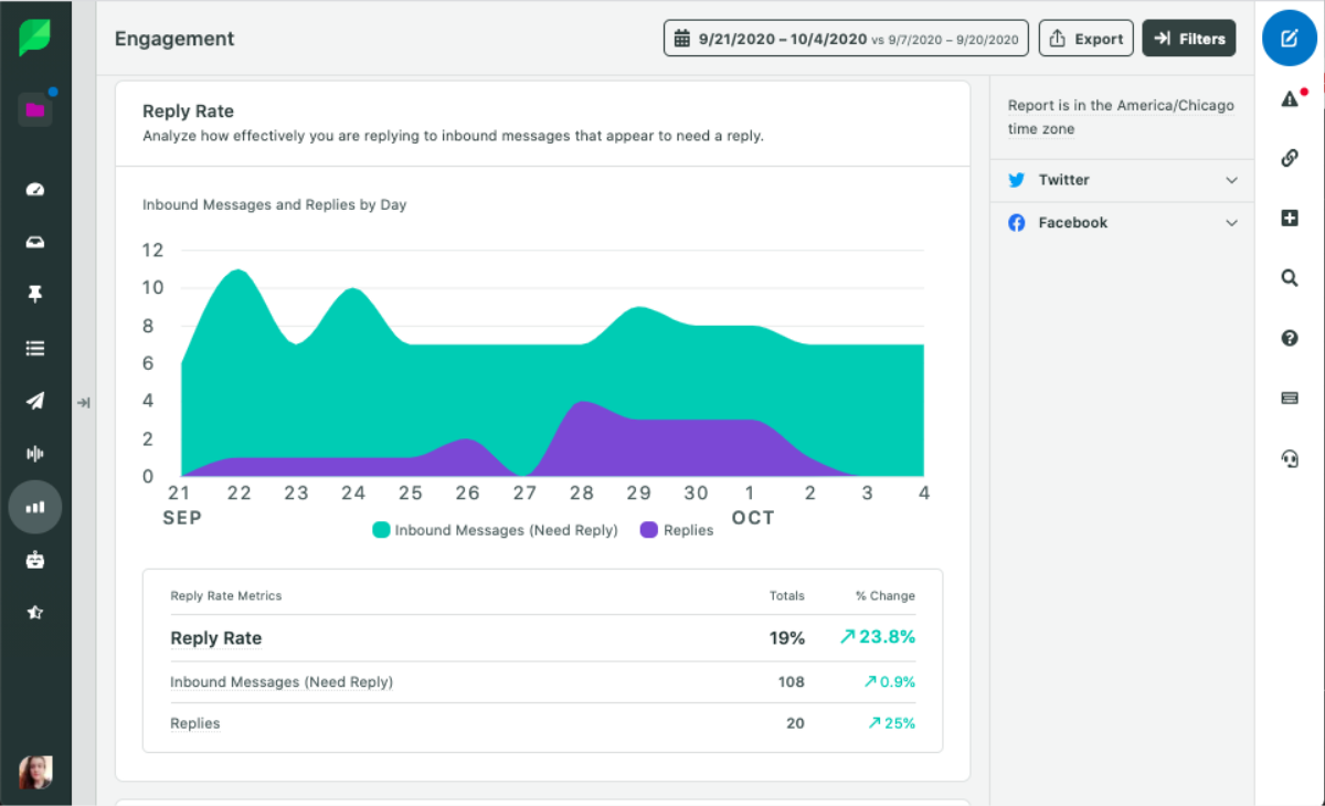 Sprout internal engagement report