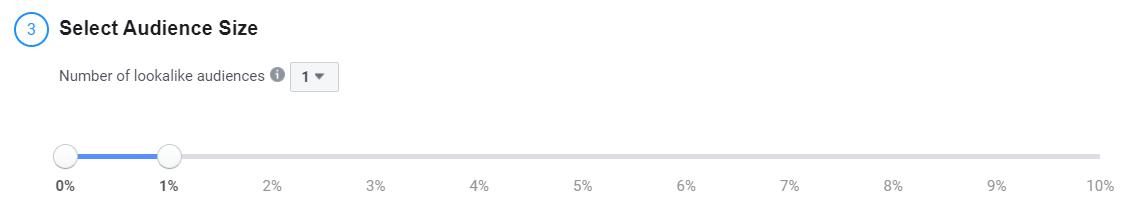 similarité d'audience sur Facebook