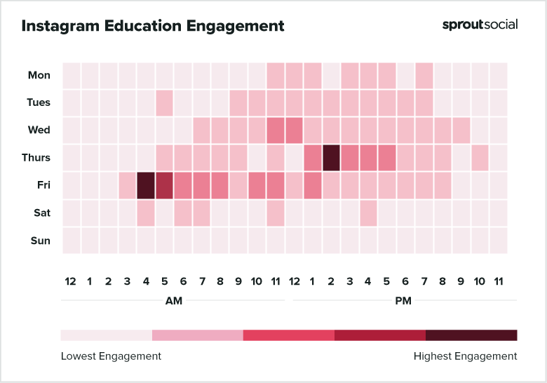 2021 Instagram Education Best Times to Post