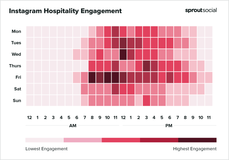2021 Instagram Hospitality Best Times to Post