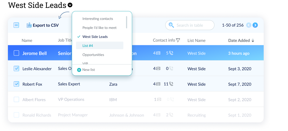 Datanyze captures information on warm leads via their LinkedIn profiles