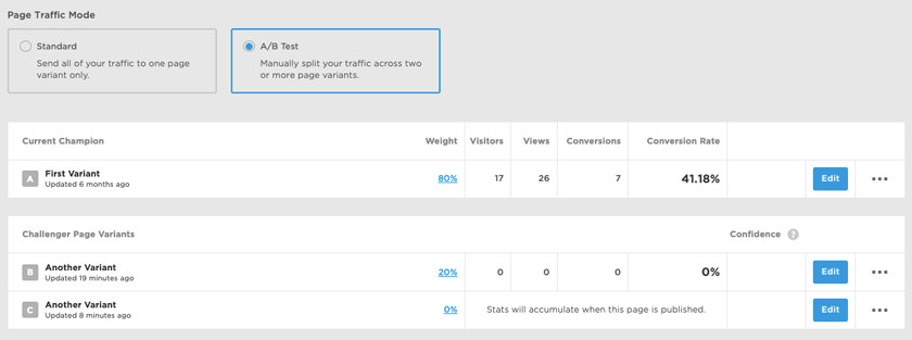unbounce A/B test example