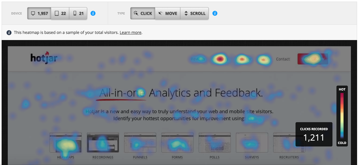 Hotjar heatmap shows where most users click on their website