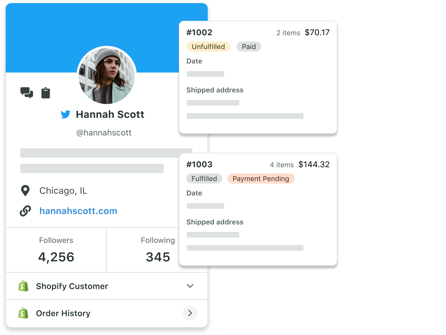 Example of a Shopify profile connected within the Sprout Social platform.