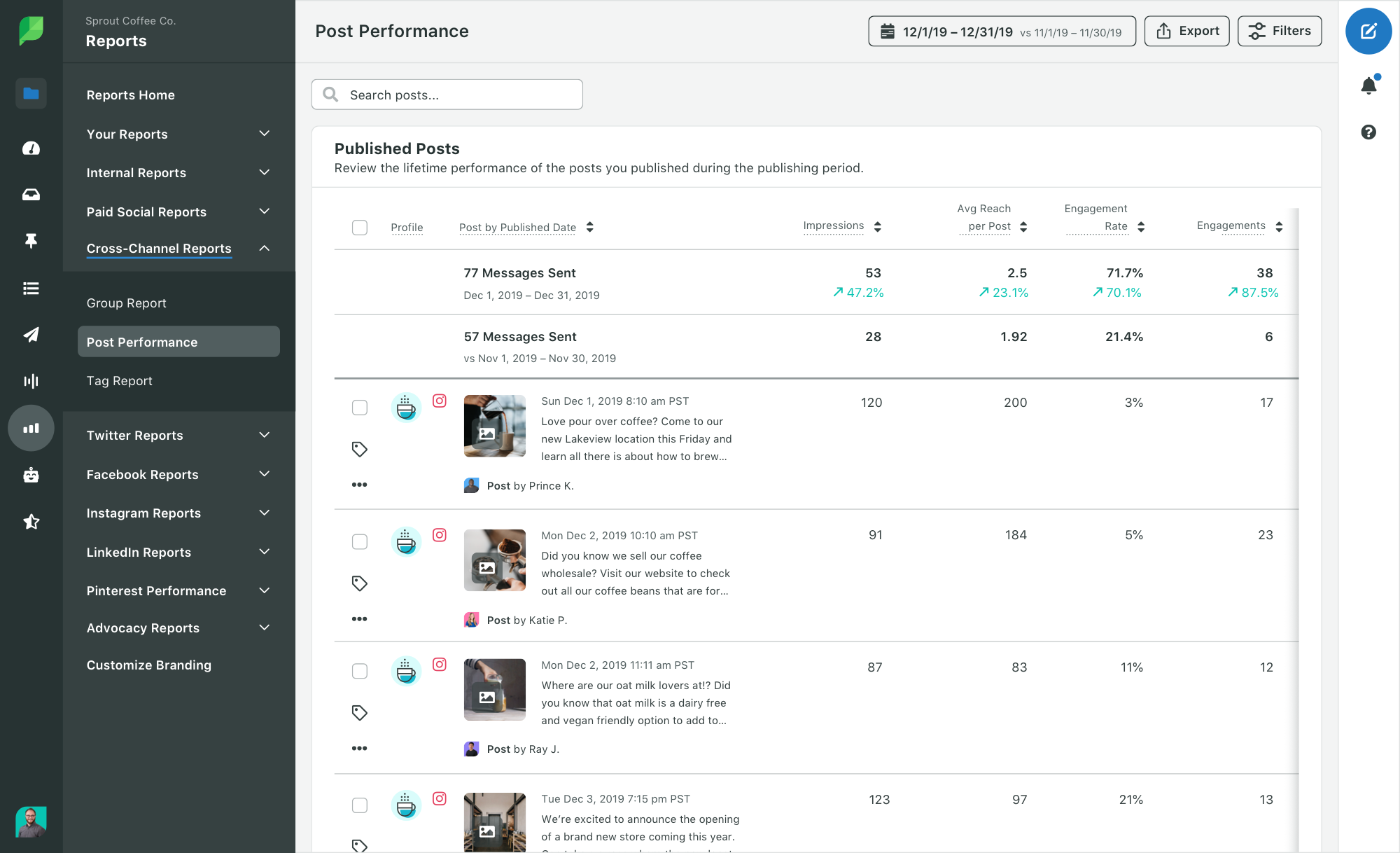 Sprout Social post performance report engagement rates