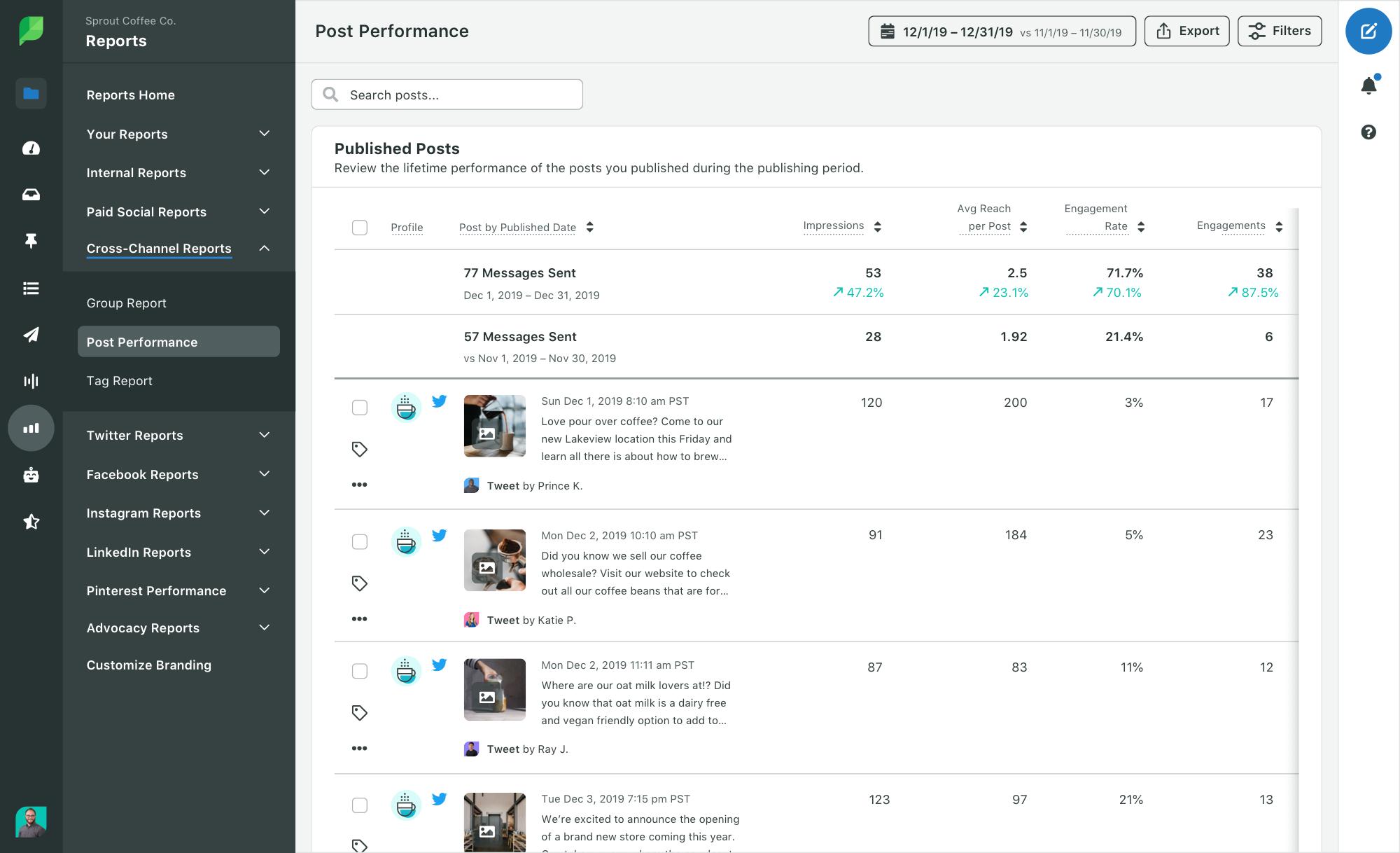 Informe de rendimiento de publicación multicanal de Sprout Social