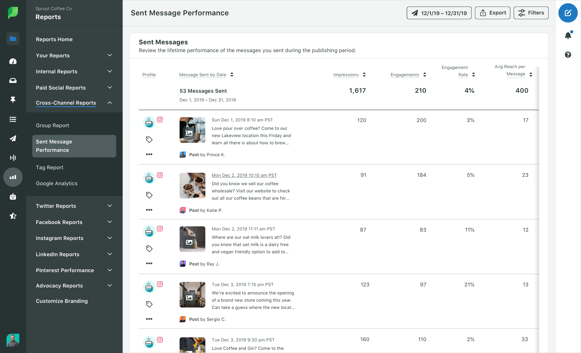 Sprout Social Product Image of Analytics Cross-Channel Sent Message Performance Report
